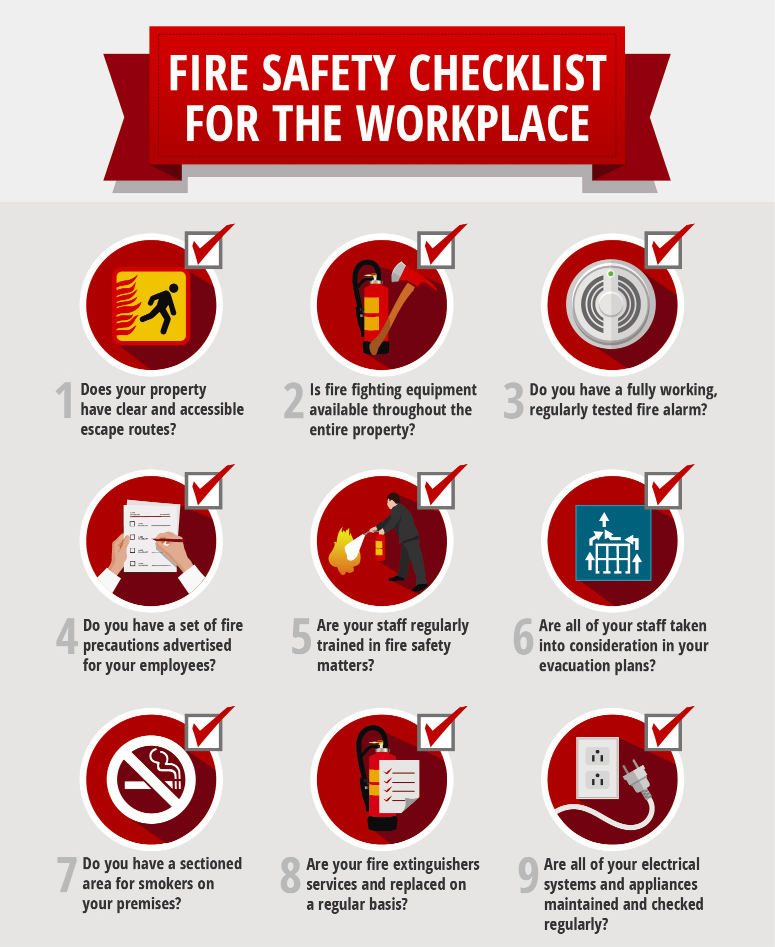 Workplace Fire Prevention Steps Security Alarmsecurity Alarm